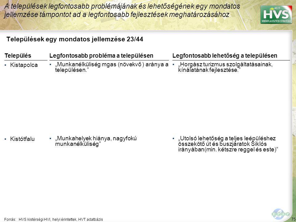 Települések egy mondatos jellemzése 24/44