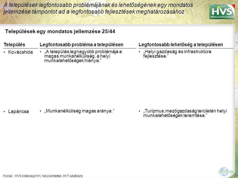 Települések egy mondatos jellemzése 26/44