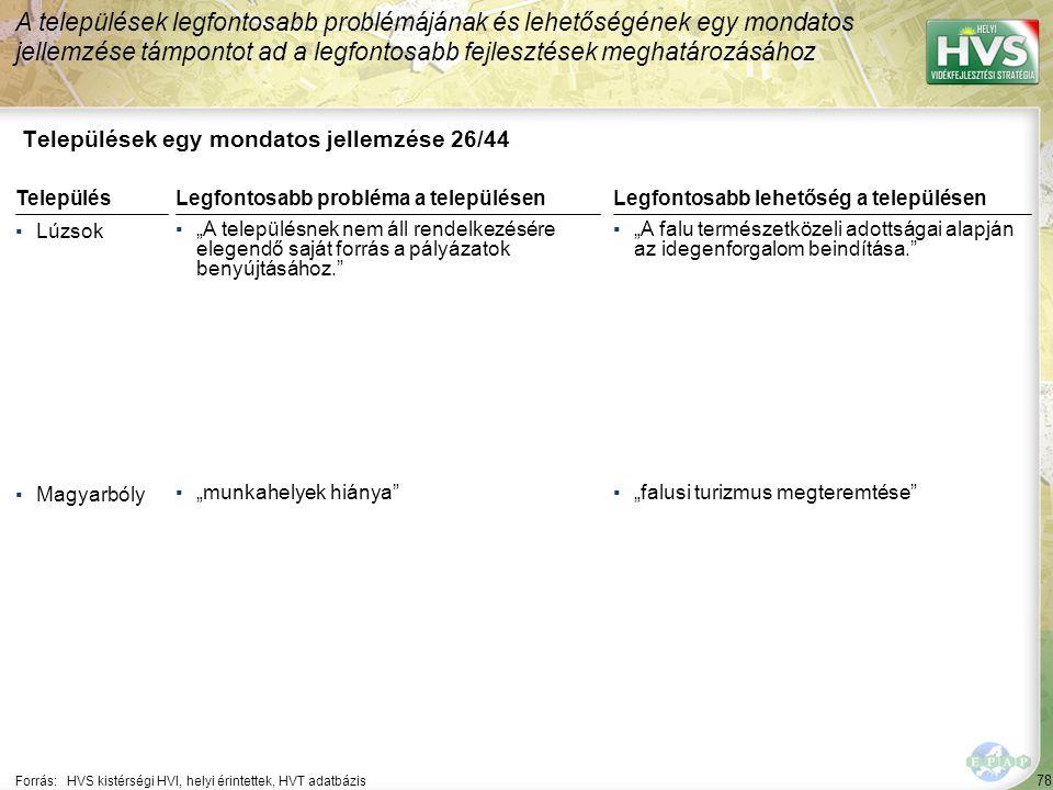 Települések egy mondatos jellemzése 27/44