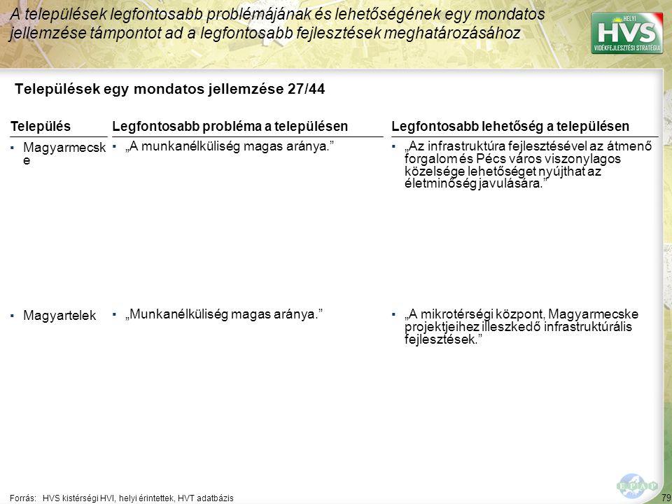 Települések egy mondatos jellemzése 28/44