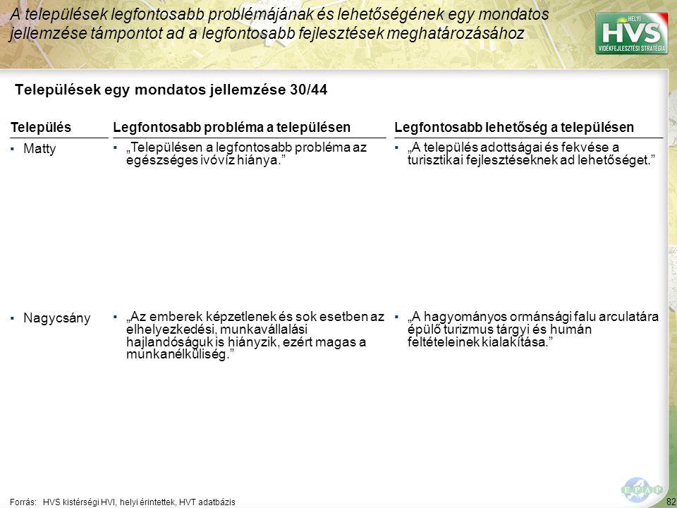 Települések egy mondatos jellemzése 31/44