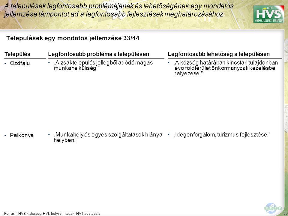 Települések egy mondatos jellemzése 34/44