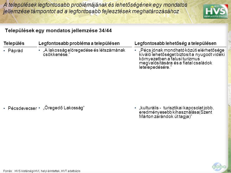 Települések egy mondatos jellemzése 35/44