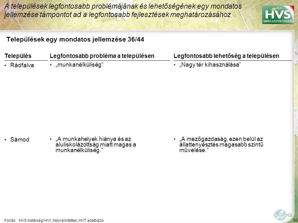 Települések egy mondatos jellemzése 37/44