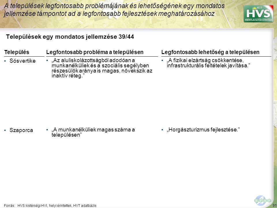 Települések egy mondatos jellemzése 40/44