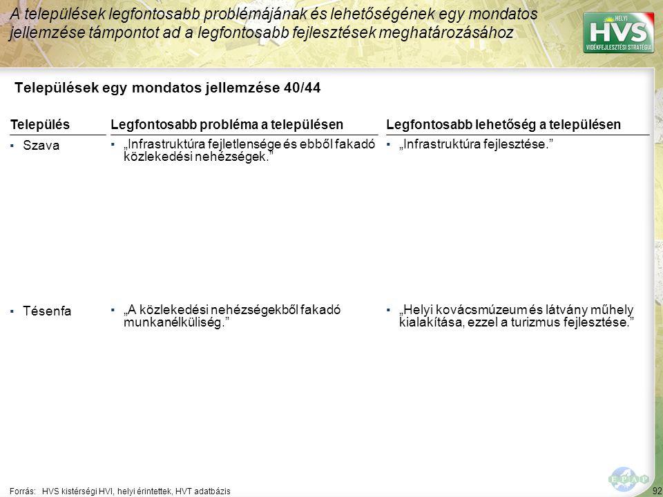 Települések egy mondatos jellemzése 41/44