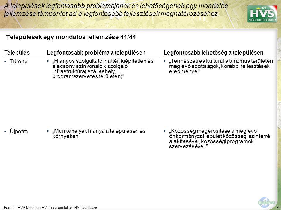 Települések egy mondatos jellemzése 42/44