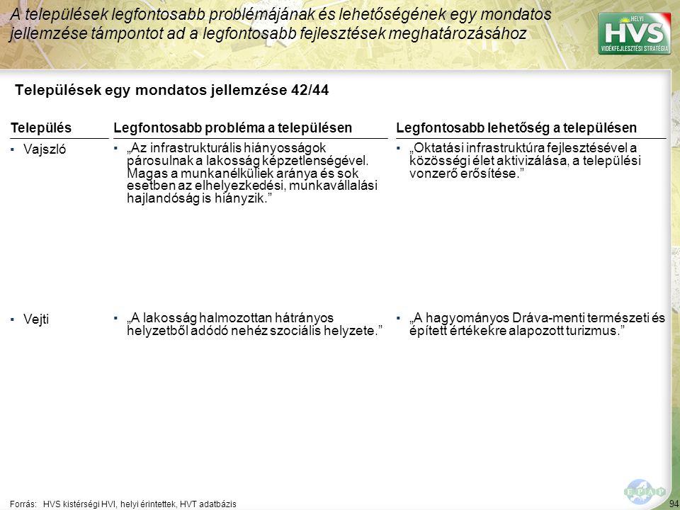Települések egy mondatos jellemzése 43/44