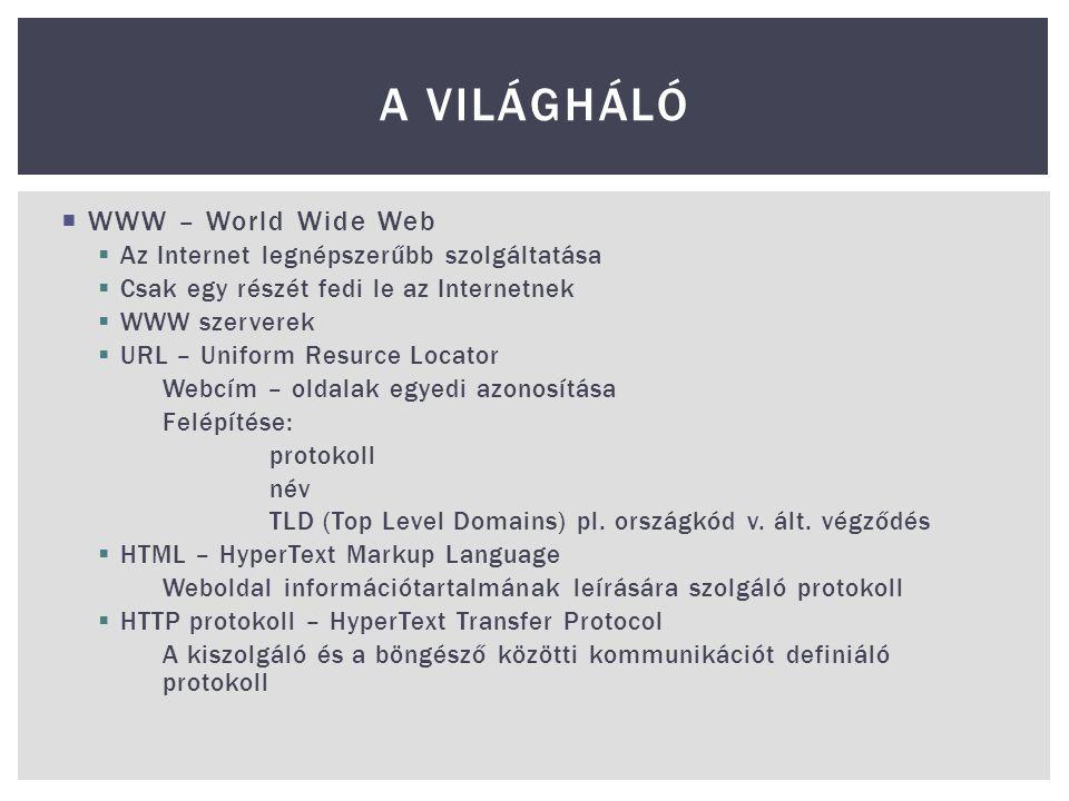 A Világháló WWW – World Wide Web