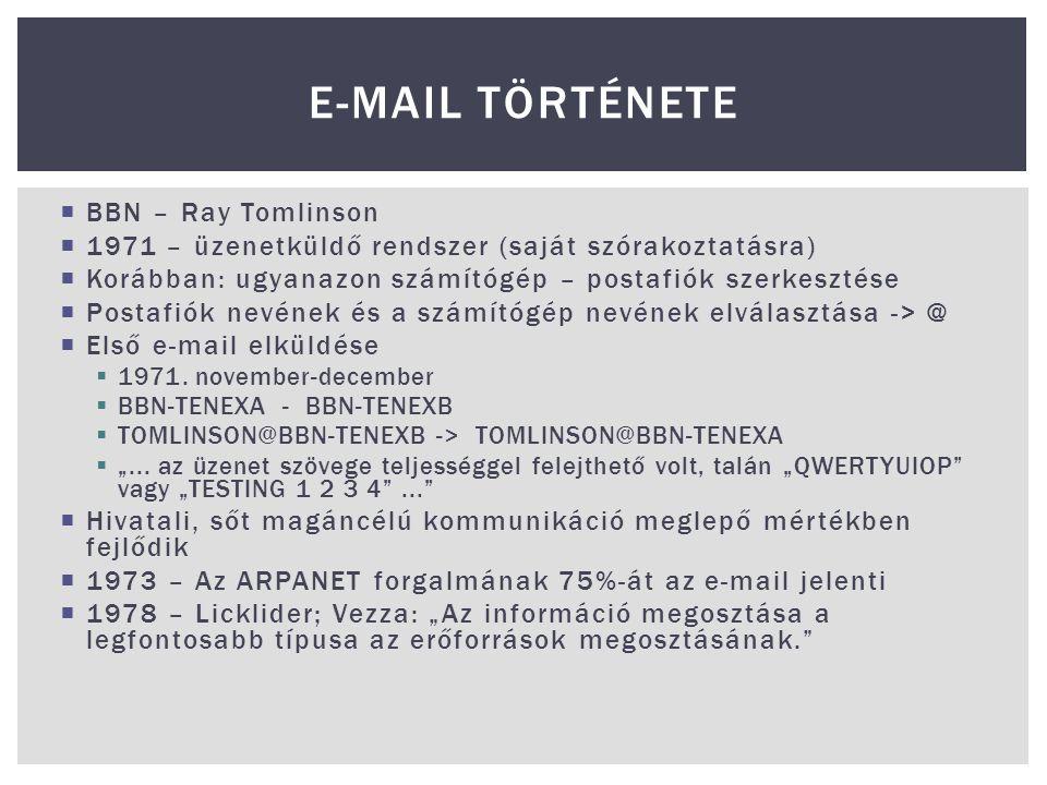 E-Mail Története BBN – Ray Tomlinson