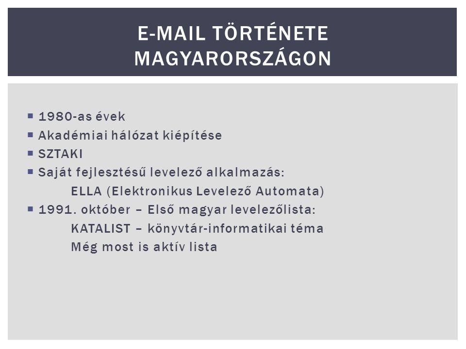 E-Mail története Magyarországon
