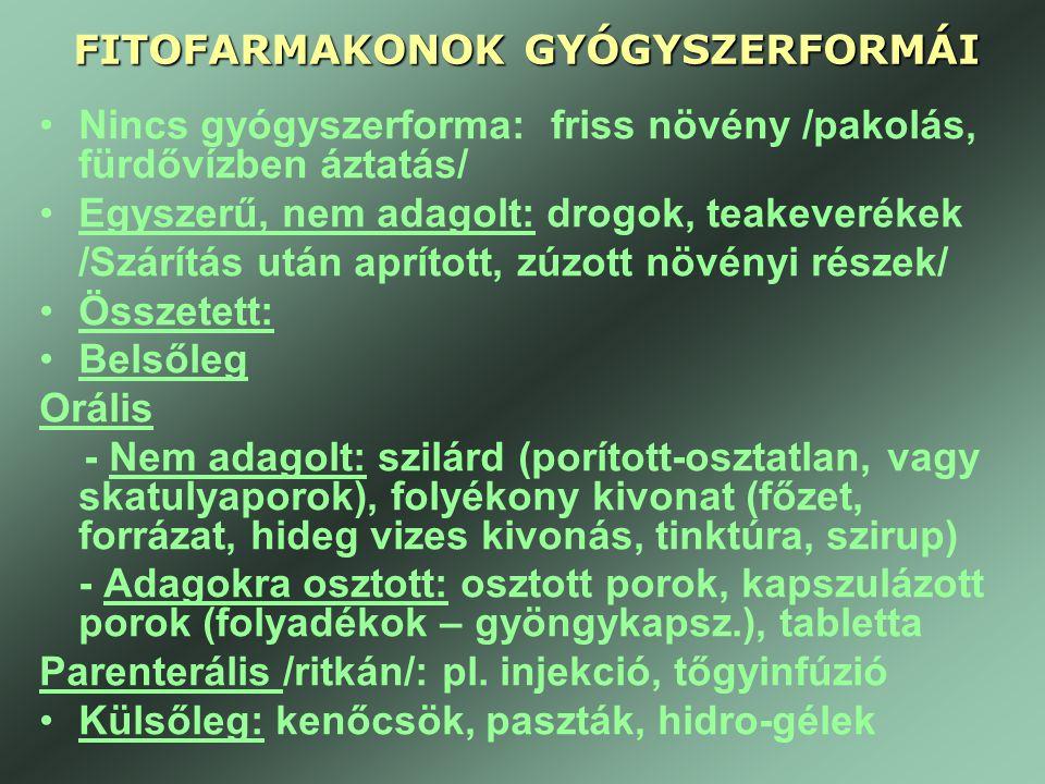 FITOFARMAKONOK GYÓGYSZERFORMÁI