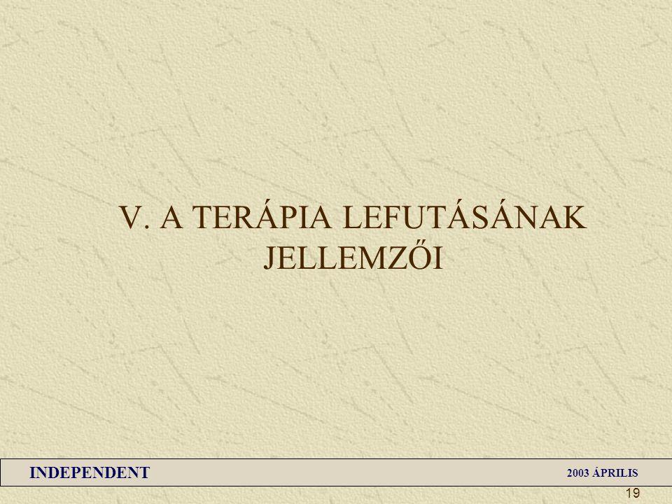 V. A TERÁPIA LEFUTÁSÁNAK JELLEMZŐI