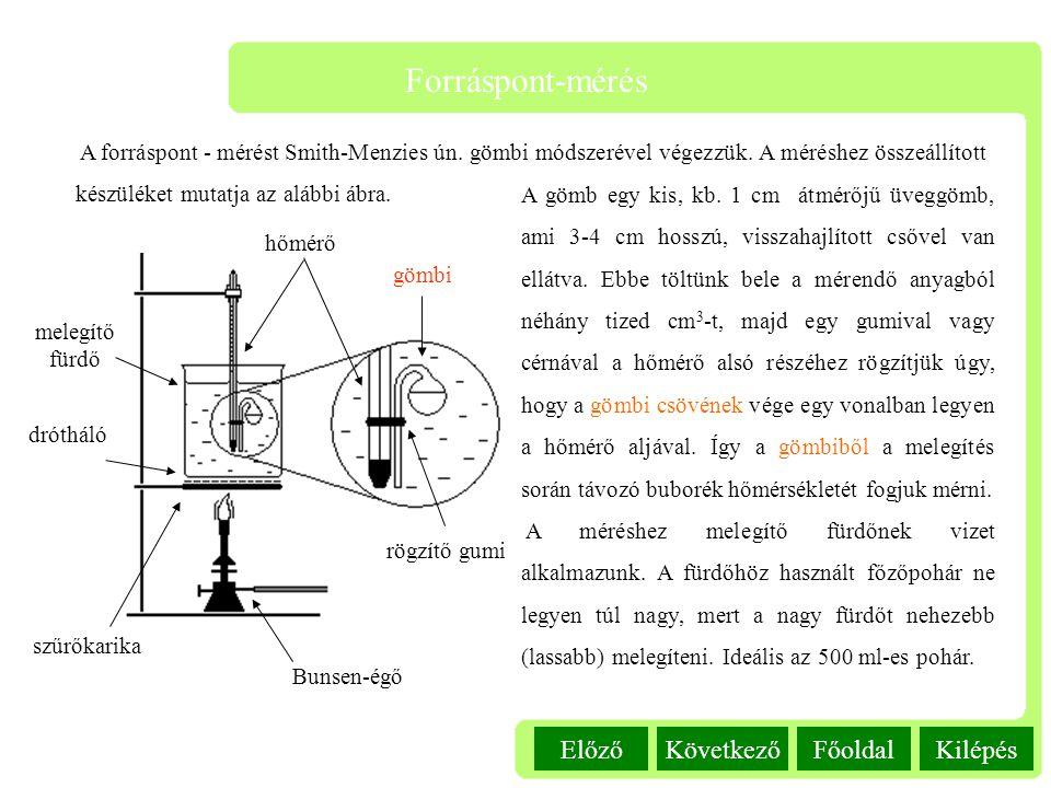 Forráspont-mérés Előző Következő Főoldal Kilépés