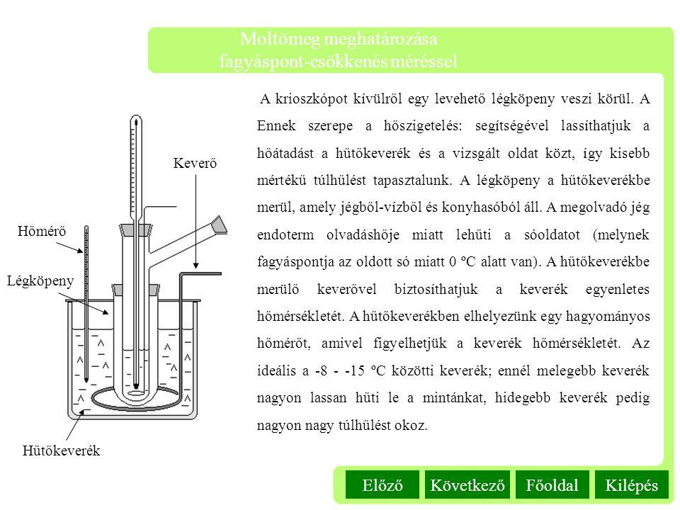Moltömeg meghatározása fagyáspont-csökkenés méréssel
