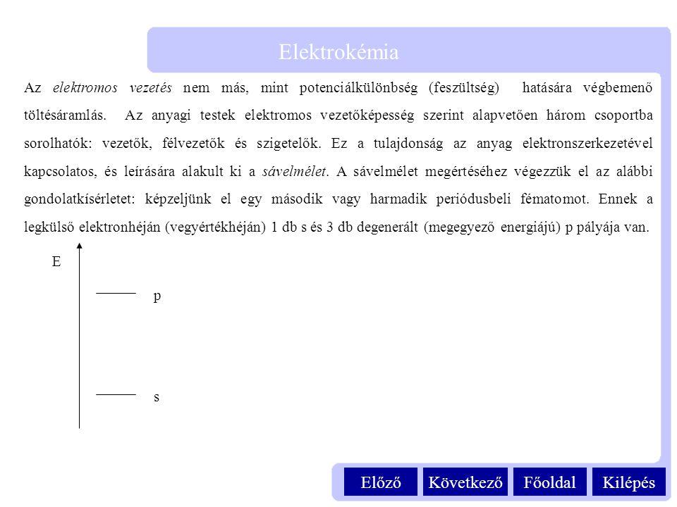 Elektrokémia Előző Következő Főoldal Kilépés