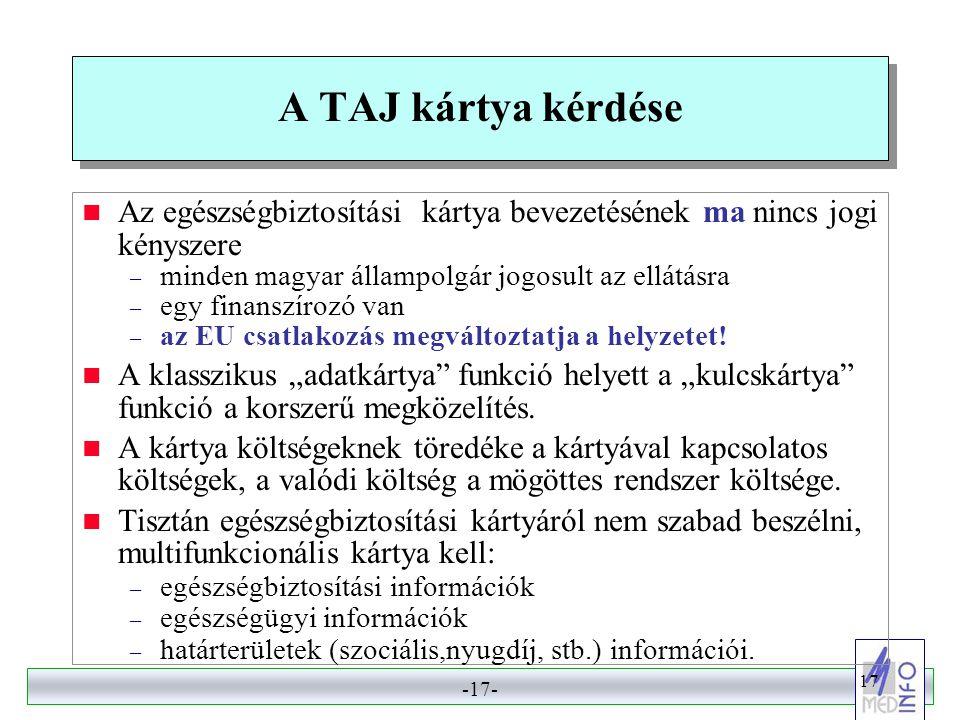 A TAJ kártya kérdése Az egészségbiztosítási kártya bevezetésének ma nincs jogi kényszere. minden magyar állampolgár jogosult az ellátásra.