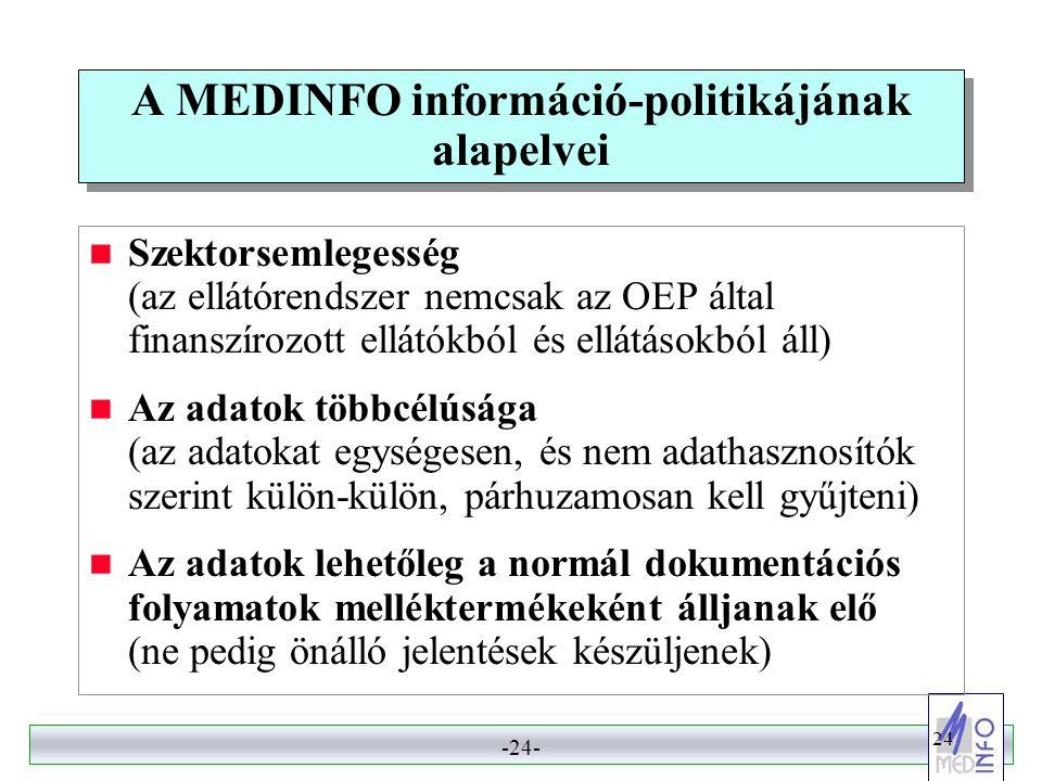 A MEDINFO információ-politikájának alapelvei