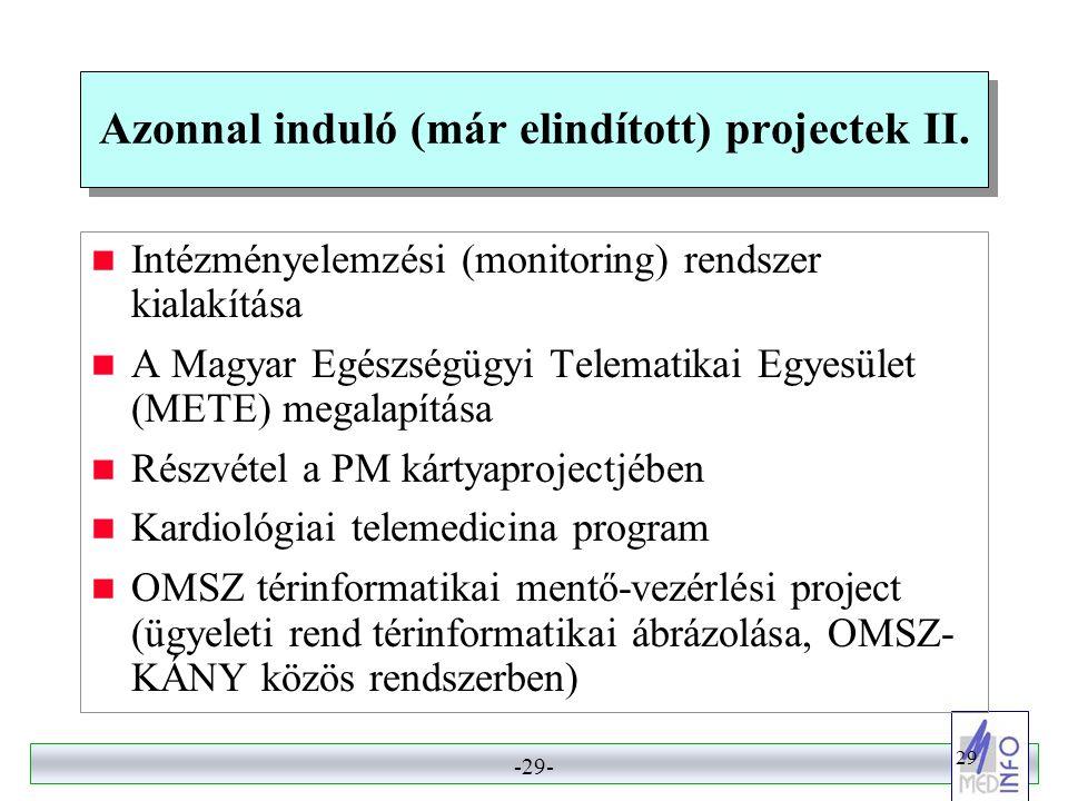 Azonnal induló (már elindított) projectek II.