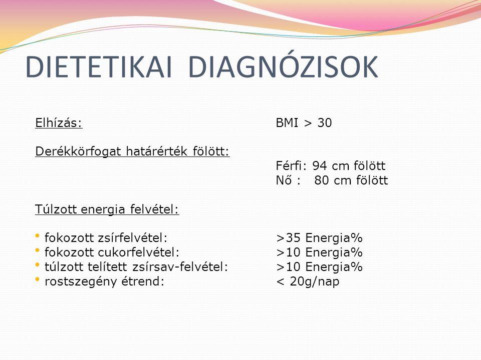DIETETIKAI DIAGNÓZISOK