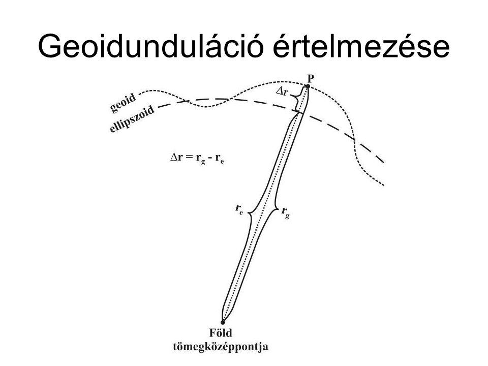 Geoidunduláció értelmezése