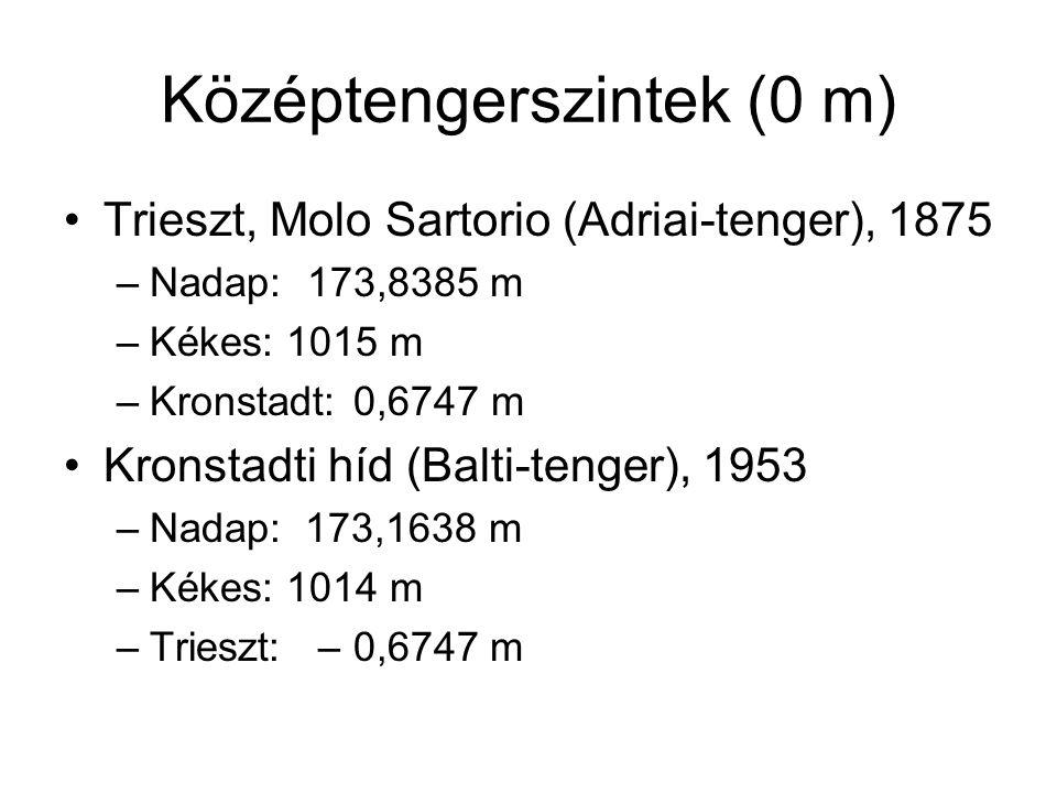 Középtengerszintek (0 m)