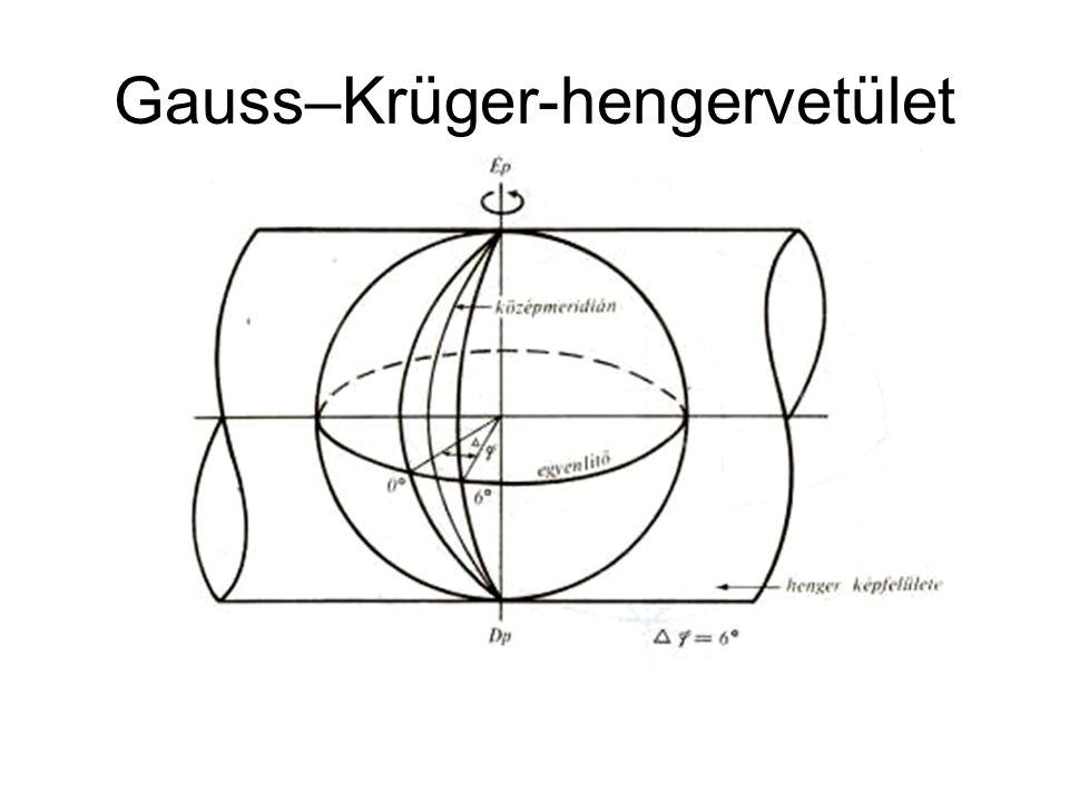 Gauss–Krüger-hengervetület