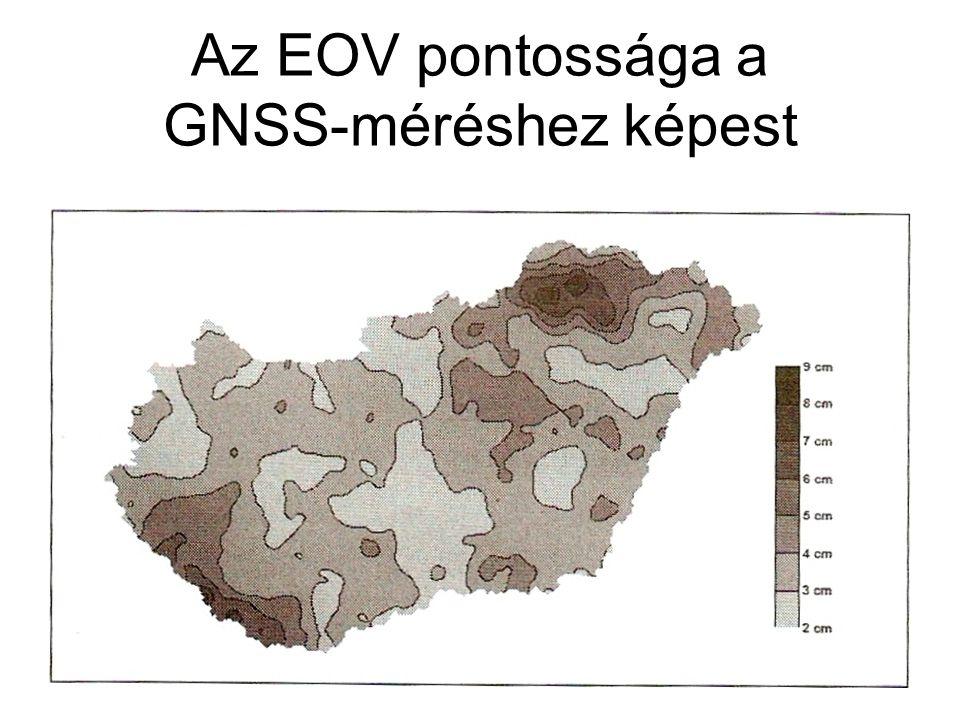 Az EOV pontossága a GNSS-méréshez képest