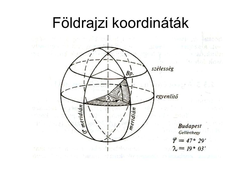 Földrajzi koordináták
