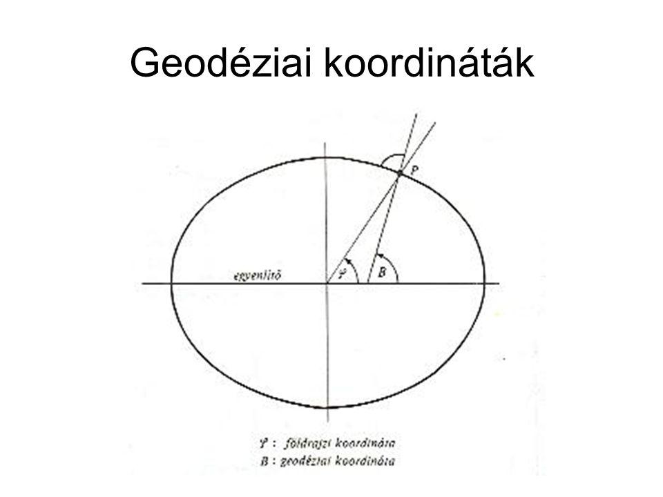 Geodéziai koordináták