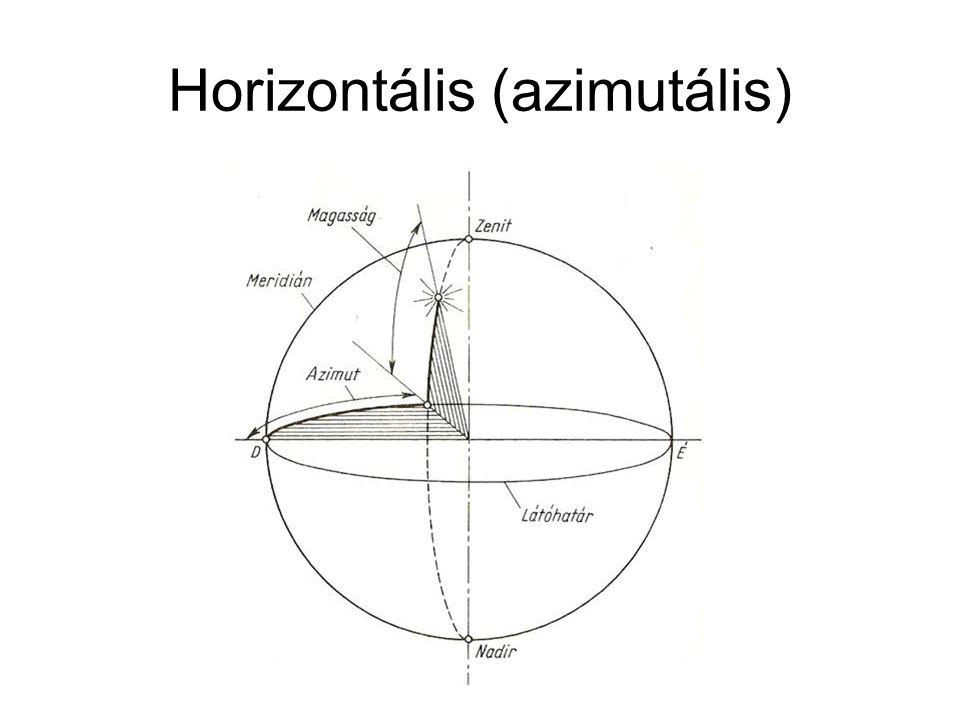 Horizontális (azimutális)