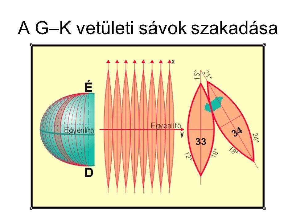 A G–K vetületi sávok szakadása