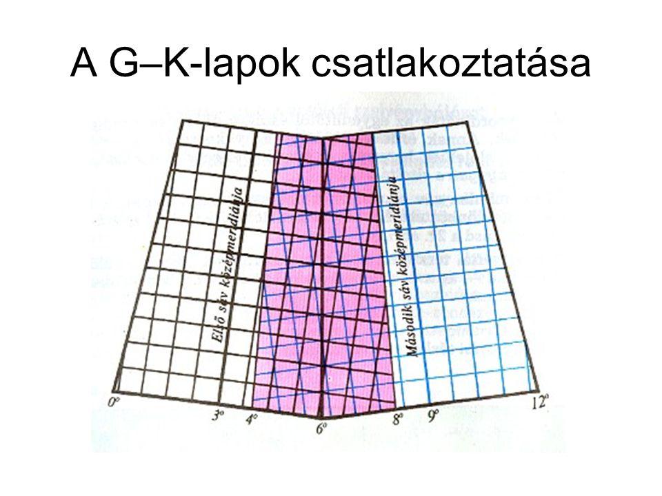 A G–K-lapok csatlakoztatása