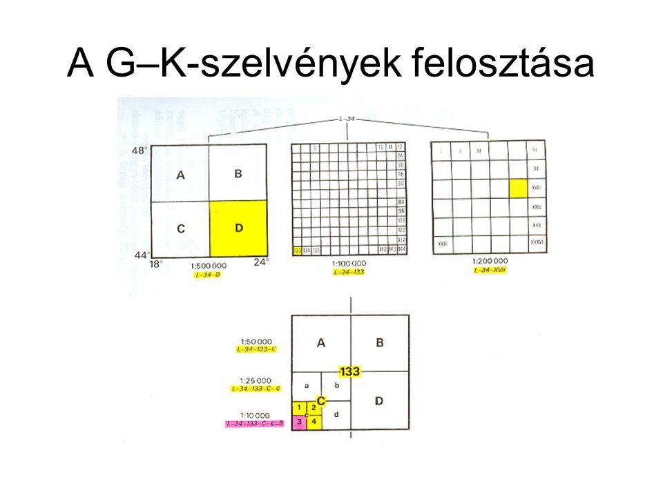 A G–K-szelvények felosztása