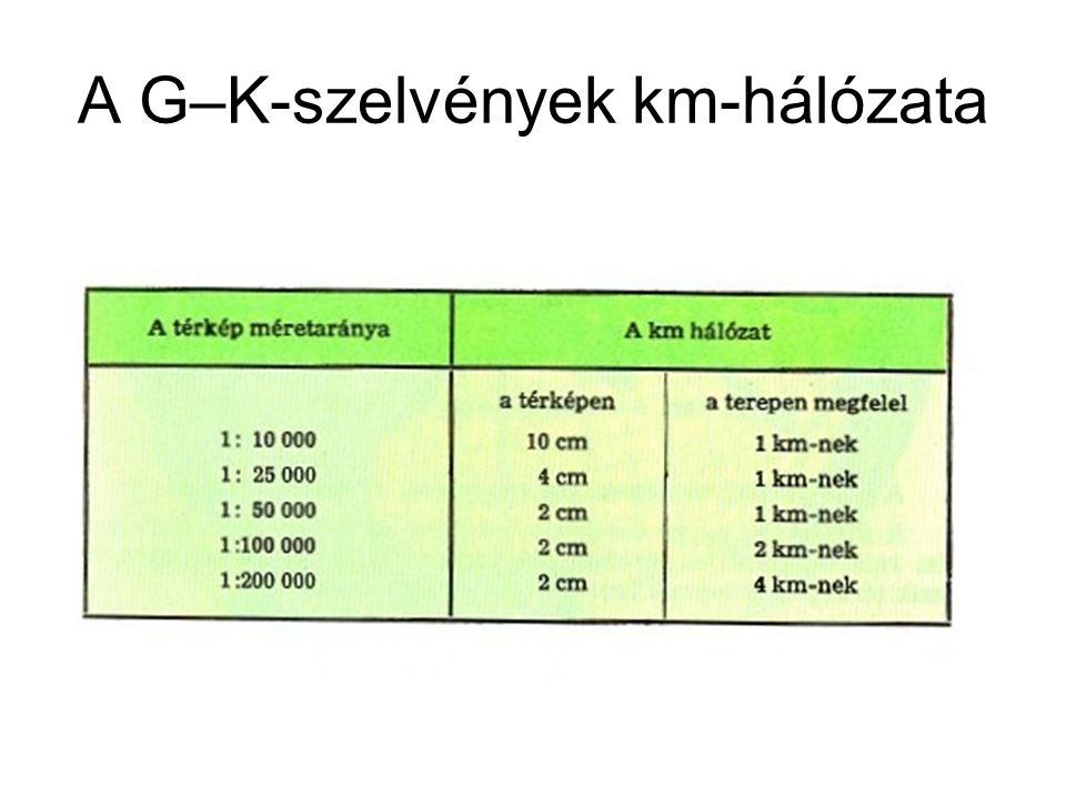 A G–K-szelvények km-hálózata