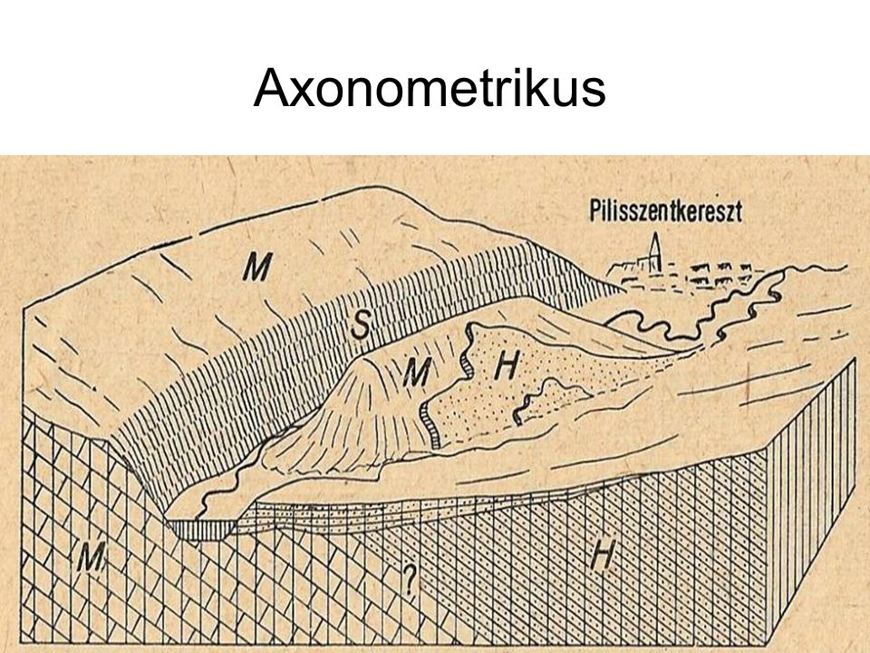 Axonometrikus