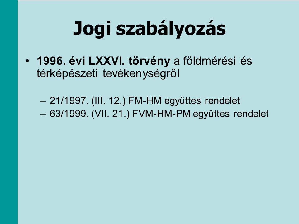 Jogi szabályozás 1996. évi LXXVI. törvény a földmérési és térképészeti tevékenységről. 21/1997. (III. 12.) FM-HM együttes rendelet.