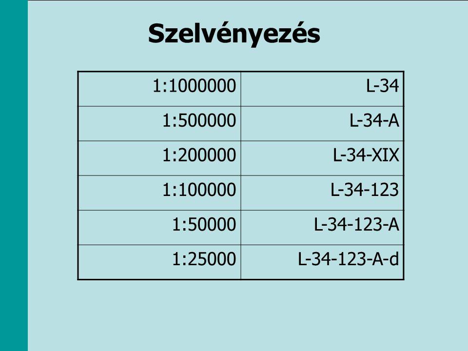 Szelvényezés 1:1000000 L-34 1:500000 L-34-A 1:200000 L-34-XIX 1:100000