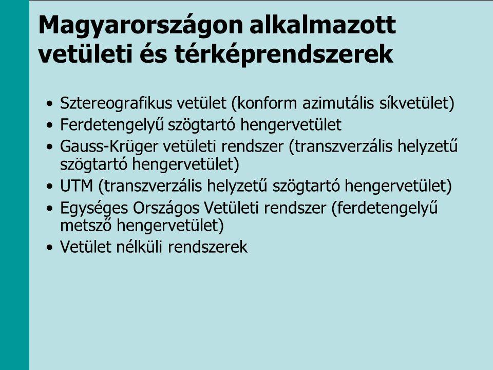 Magyarországon alkalmazott vetületi és térképrendszerek