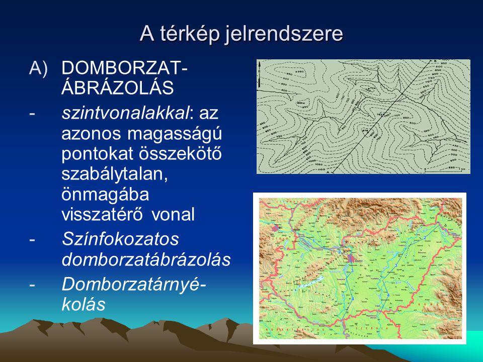 A térkép jelrendszere DOMBORZAT-ÁBRÁZOLÁS