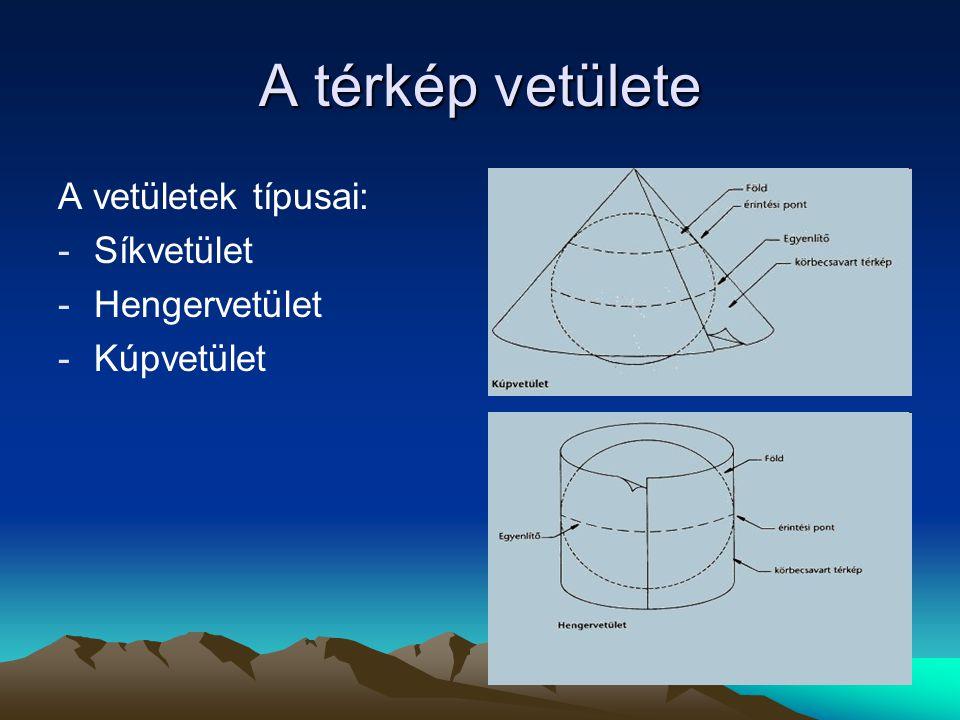 A térkép vetülete A vetületek típusai: Síkvetület Hengervetület