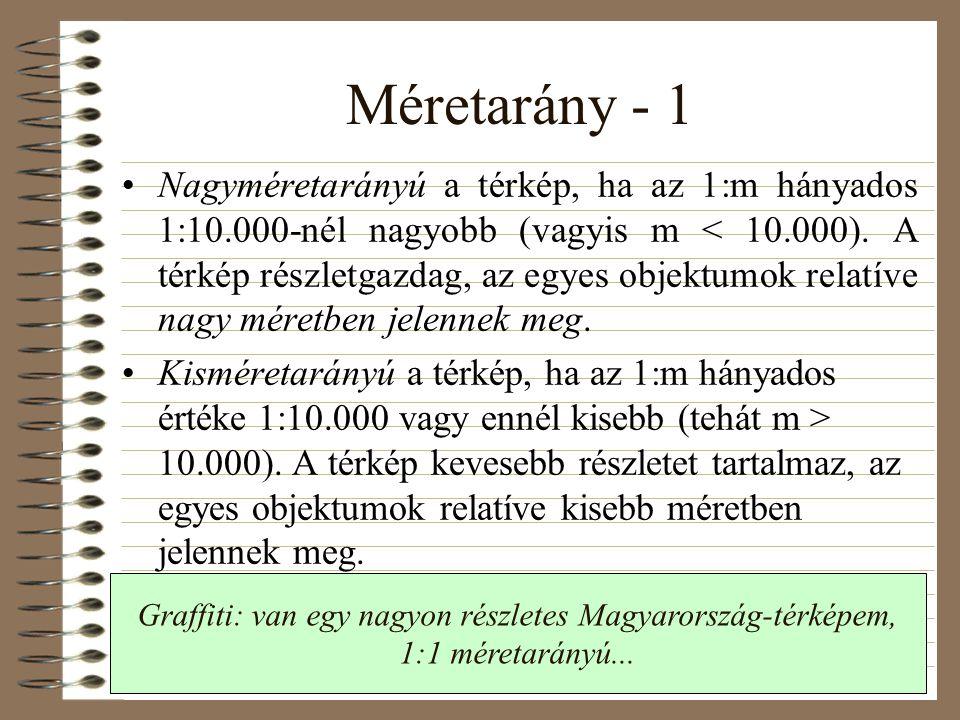 Méretarány - 1