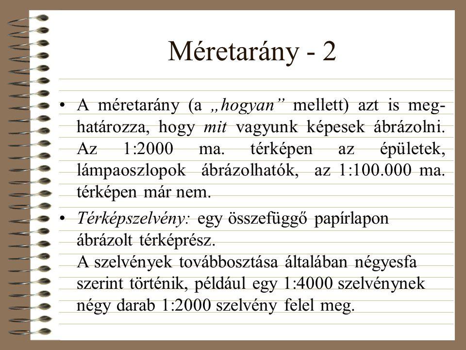 Méretarány - 2