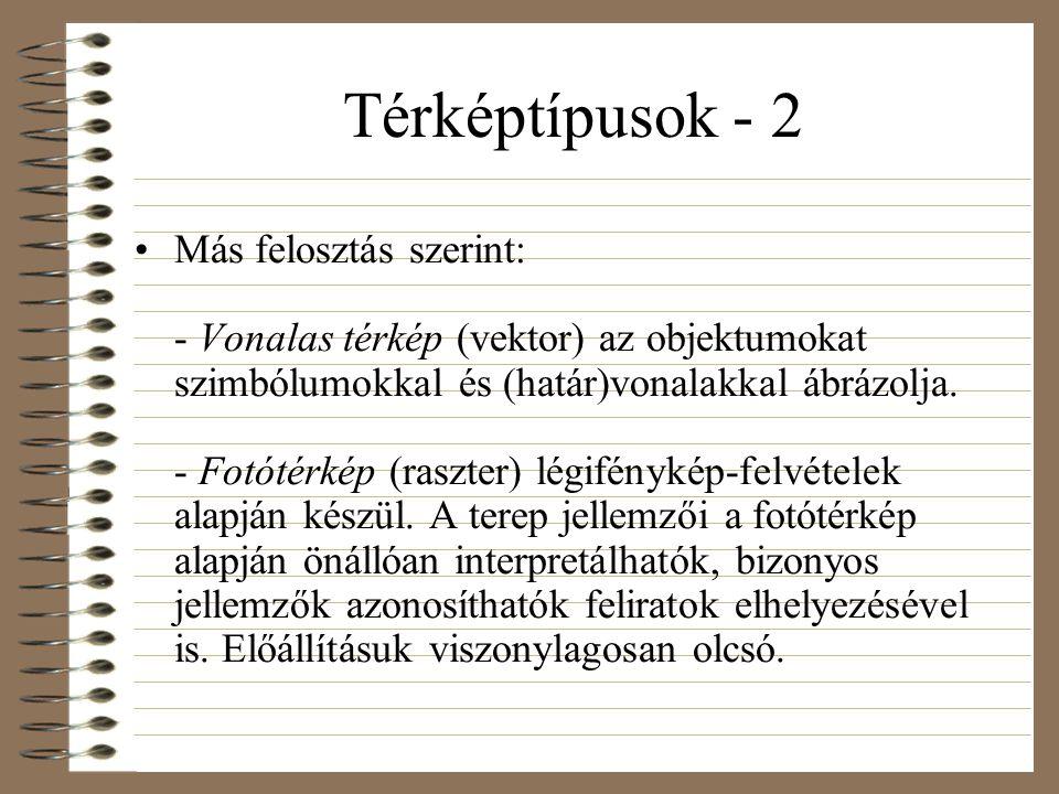 Térképtípusok - 2
