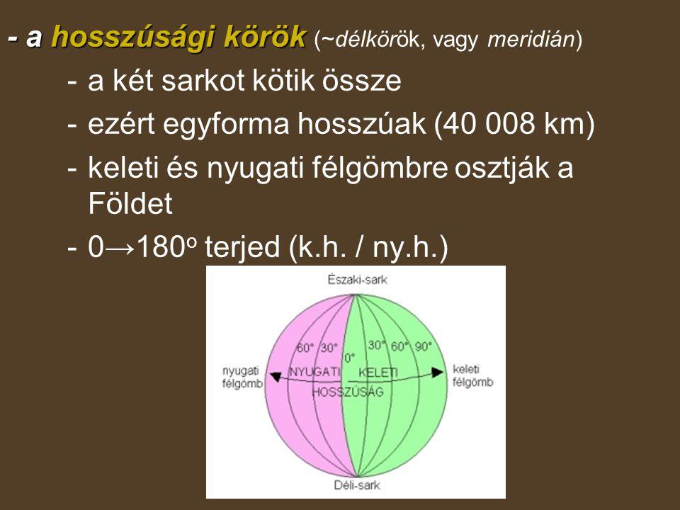 - a hosszúsági körök (~délkörök, vagy meridián)