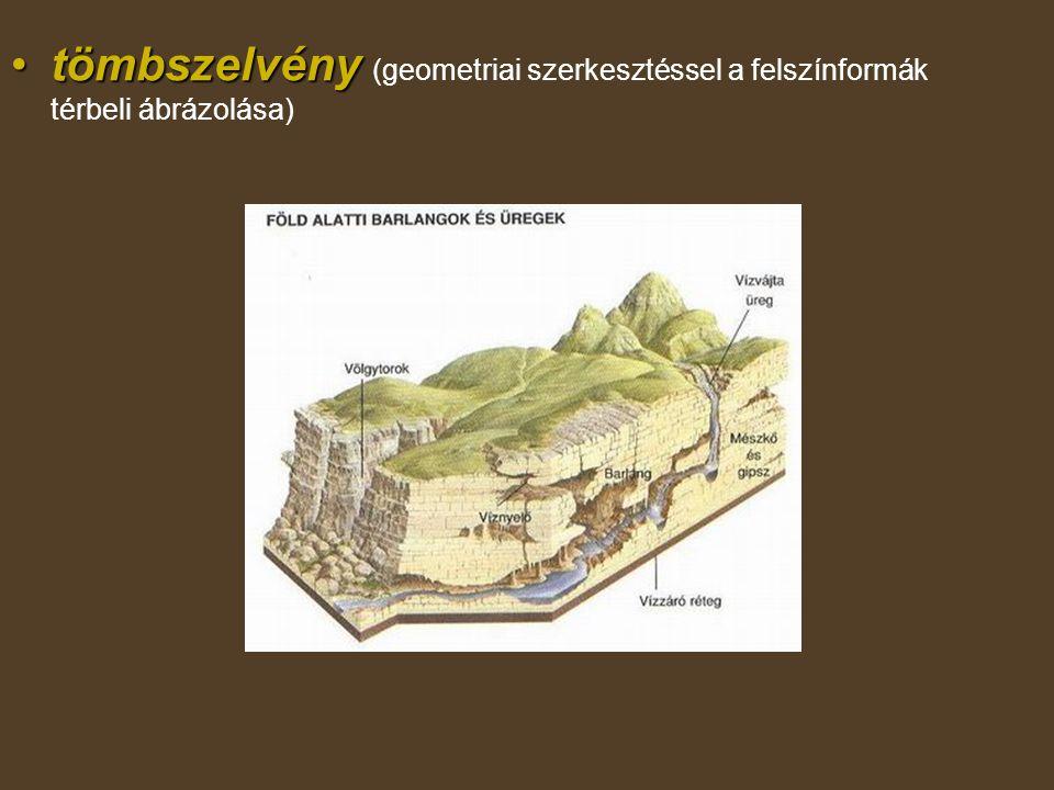 tömbszelvény (geometriai szerkesztéssel a felszínformák térbeli ábrázolása)