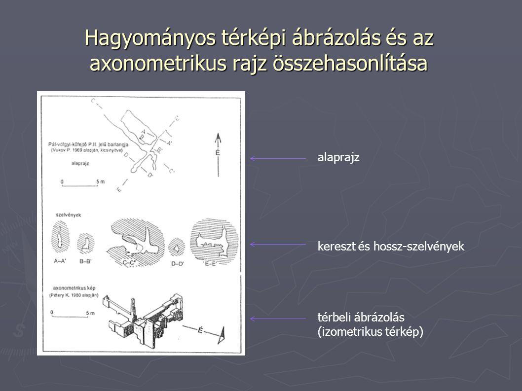 Hagyományos térképi ábrázolás és az axonometrikus rajz összehasonlítása