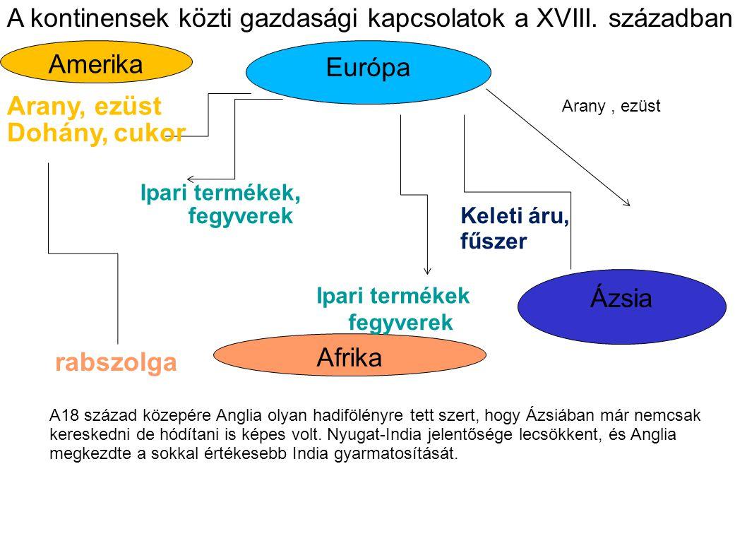 A kontinensek közti gazdasági kapcsolatok a XVIII. században