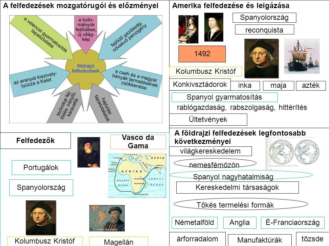 Felfedezők Vasco da Gama
