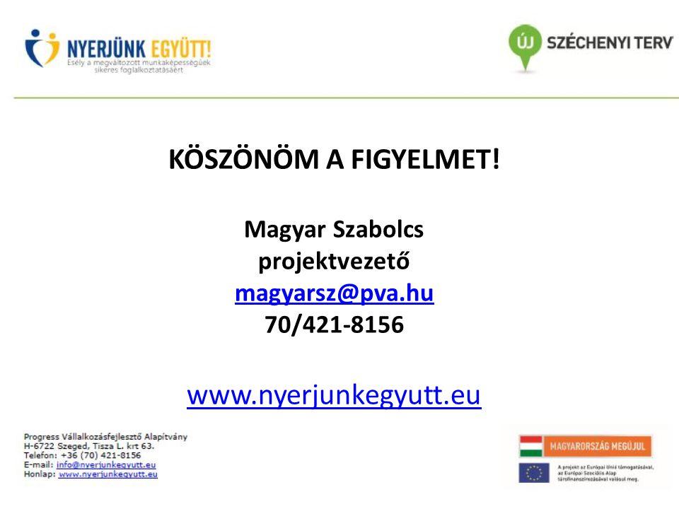 KÖSZÖNÖM A FIGYELMET! www.nyerjunkegyutt.eu Magyar Szabolcs